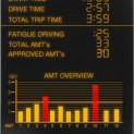 MOD 20426 App APP Statistics 123x123 Stay Safe on the Road with the Anti Sleep Pilot App
