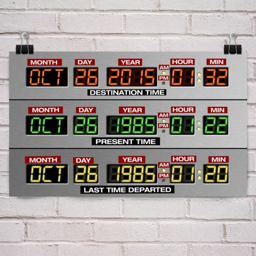 p5456 big 508x508 Live Like its 1988 with the Time Machine Dashboard Poster