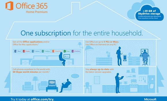 ThenewOffice365HomeP Page1 580x350 Microsoft Releases Subscription Based Office 365
